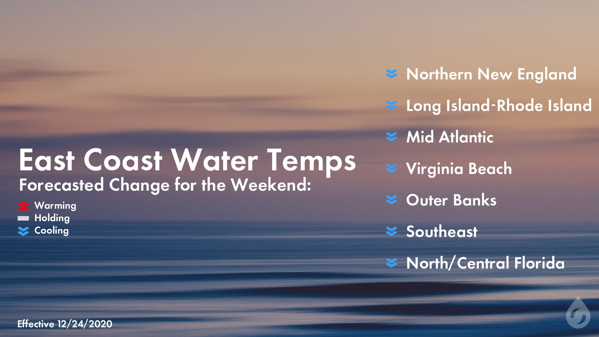 East Coast Water Temp Forecast Updated